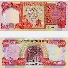 Kuwaiti Dinar To Inr Chart Kwd Kuwaiti Dinar Definition And History