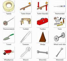 hand tool names. names hand tool