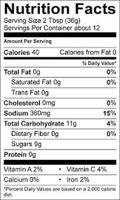 jelly nutrition facts nutritional facts smuckers raspberry jelly nutrition facts