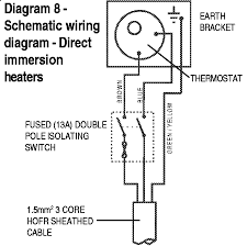 immersion heater circuit diagram ireleast info immersion heater circuit diagram the wiring diagram wiring circuit