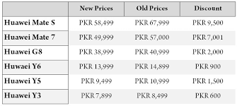 huawei phones price list in uae. huawei phones price list in uae