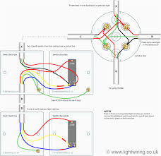 radial lighting circuit wiring diagram lights mifinder co unusual how many sockets on a 16 amp radial at Radial Circuit Wiring Diagram
