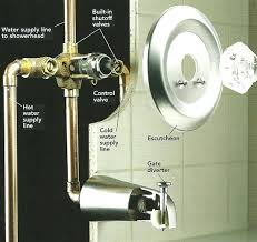 single handle shower faucet repair 1 single handle rub and shower faucets have one valve controlling single handle shower faucet repair