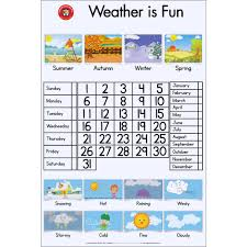 Weather Chart Learning Can Be Fun Weather Chart