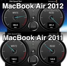 ssd disk macbook pro 2011