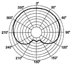 electro voice 623 microphone wiring diagram auto electrical wiring related electro voice 623 microphone wiring diagram