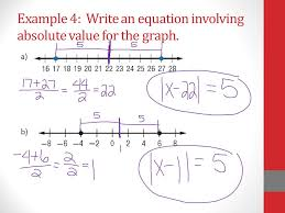 9 example 4 write an equation involving absolute value for the graph a b