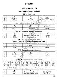 Гдз контрольные и самостоятельные работы по математике класс  Пособие содержит самостоятельные и контрольные работы по всем важнейшим темам курса алгебры и геометрии 9 класса В ГДЗ есть подробные решения