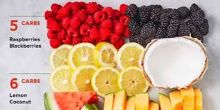 Fast Carbs And Slow Carbs Chart Low Carb Fruits And Berries Guide To The Best Fruits For