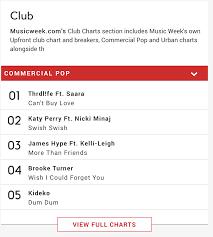 Uk Music Charts 2017 Uk Music Week Brooke Turner