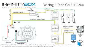 vintage air wiring diagram starfm me vintage air wiring diagram for blower motor vintage air wiring diagram