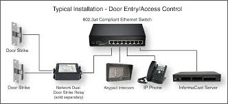011310 singlewire informacast® outdoor intercom keypad typical installation door entry access control