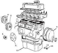 cars diagram nilza net on simple engine parts diagram with labels