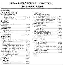 2004 ford explorer and mercury mountaineer repair shop manual original find out what is covered by clicking here to see the table of contents this manual covers all 2004 ford explorer and mercury