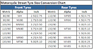 Tyre Height Chart Motorcycle Tyre Sizes Chart Disrespect1st Com