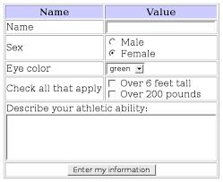 Form (Html) - Wikipedia