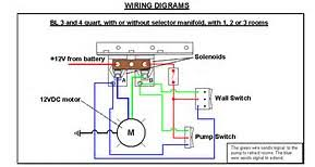 wiring diagram for kwikee step wiring image wiring rv steps wiring diagram jodebal com on wiring diagram for kwikee step