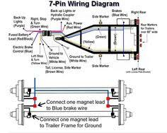 7 pin trailer plug wiring diagram diagram pinterest trailers 4 way trailer wiring at 7 Plug Wiring Diagram