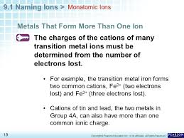 transition metals that form only one monatomic cation chapter 9 chemical names and formulas 9 1 naming ions ppt video