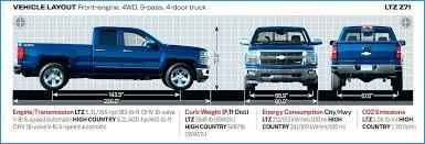 Gmc Sierra Truck Bed Dimensions Fmforperfume Co