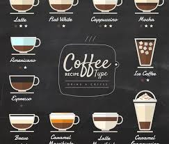 Use this keto vanilla coffee syrup to skip the sucralose. The 10 Most Popular Coffee Drinks Patsy S Cafe Coffee Makers And Grinders Reviews