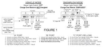 myers electrical wiring diagram wiring library meyer plow wiring harness cover plow wiring diagram western best of meyer to snow e47 meyers light meyers plow control meyers