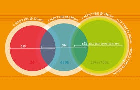Bicycle Headlight Comparison Chart Mtb Wheel Size Comparison Chart Bikes Mountain Bike