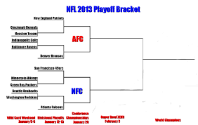 Nfl Playoff Bracket 2018 Chart Nfl Playoff Schedule Kasa Immo