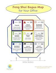 office feng shui desk. Feng Shui Desk Stylish Business The Map For Your Office Open Spaces Throughout .