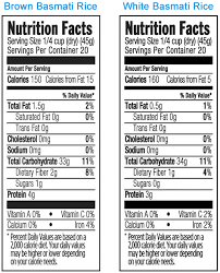 brown rice vs white rice. Wonderful White Lundberg Brown Rice Nutrition Vs White With Vs I