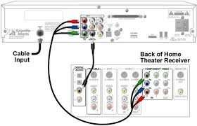 home theater wiring diagram of design trusted wiring diagrams DIY Home Theater Ideas at Diy Home Theater Wiring