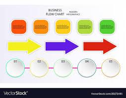 Business Info Arrow Graphic Design Flow Charts