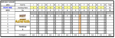 Golf Score Card Template Excel Spreadsheets Help Free Golf Scorecard Spreadsheet Template