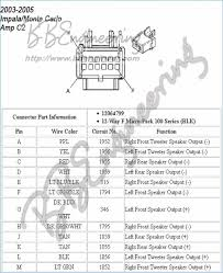 2006 chevrolet trailblazer car stereo wiring guide freddryer co 05 chevy trailblazer stereo wiring diagram 2003 chevrolet trailblazer factory radio wiring diagram circuit rh mytechsupport us chevy 2006 chevrolet trailblazer