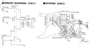 wiring diagram for a yamaha electric guitar the wiring diagram yamaha electric guitar wiring diagram digitalweb wiring diagram