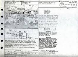 Lukla Approach Chart Difficult Approaches Captain R
