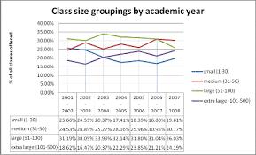 College Quarterly Articles Qualitative Timetabling An
