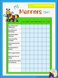 Good Manners Chart For Kindergarten Pdf Bedowntowndaytona Com