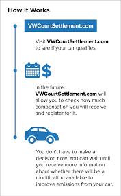 Volkswagen Cheat Settlement Volkswagen Utah