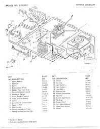 Fancy murray riding lawn mower wiring diagram 37 for your 7 blade trailer plug with and