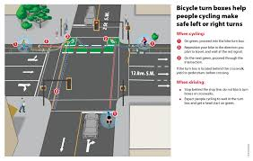 Turning Right On A Red Light Alberta The City Of Calgary Cycling Information For Drivers