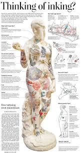 Tatt Breakdown Libra Tetování Nápady Na Tetování A Piercing