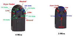 wiring 220 plug wiring diagram 4 wire 220 diagram wiring library