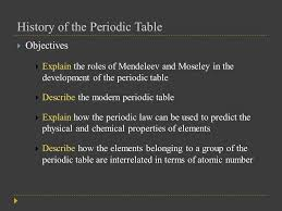 The Periodic Law History of the Periodic Table.  Objectives ...