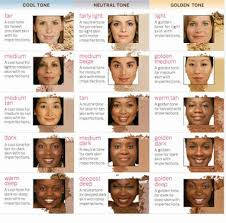 my beauty rules cool warm and neutral skin tone shades whats your skin tone