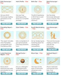 13 Best Sites For Online Birth Chart Readings Astrology