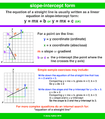 equation of a straight line a maths