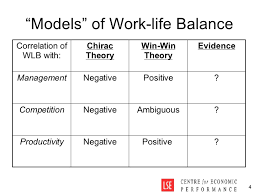 "work life balance management practices and productivity  4 ""models"" of work life balance"
