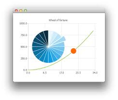 Qml Customizations Qt Charts 5 9