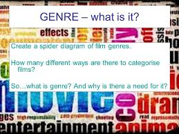 Film Genres Genre What Is It Create A Spider Diagram Of Film Genres